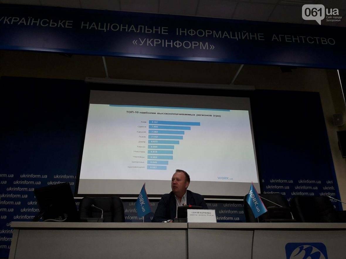 Запорожье оказался в первой десятке по уровню зарплат в Украине, - ФОТО , фото-1