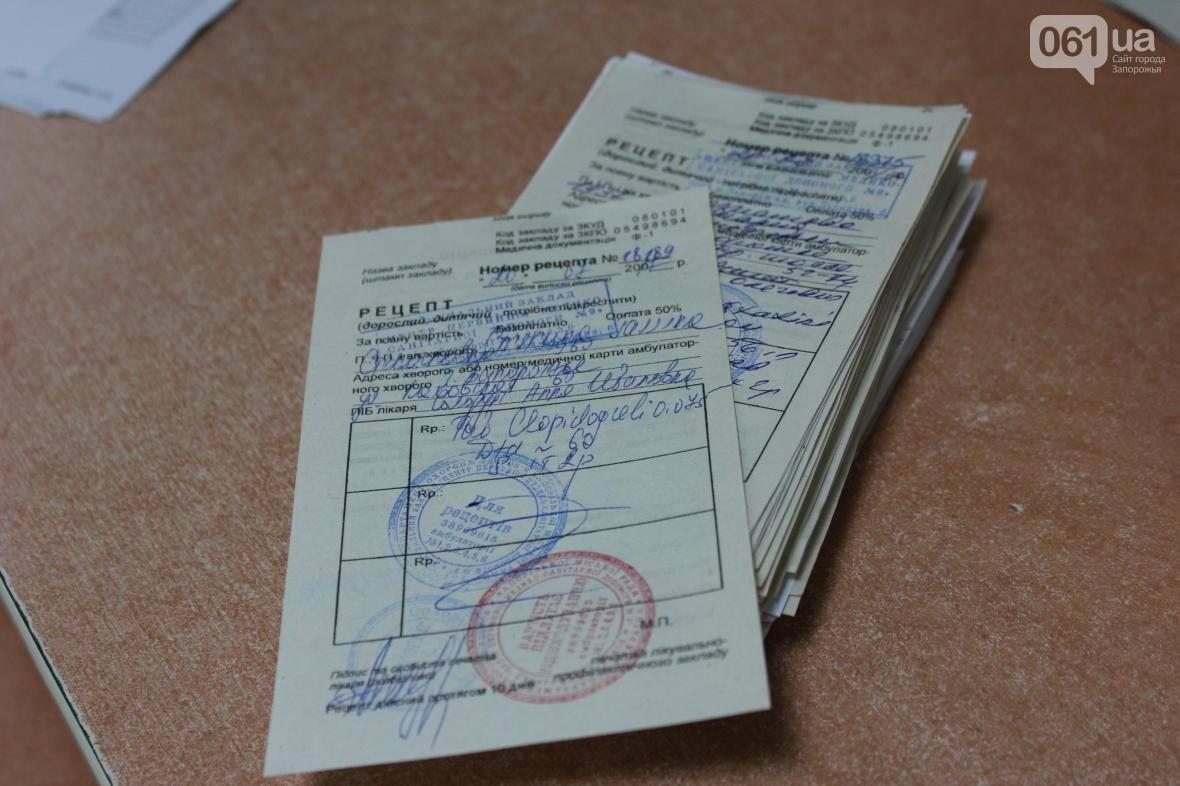 «Доступные лекарства»: как в Запорожье работает правительственная программа спустя четыре месяца после запуска, фото-11