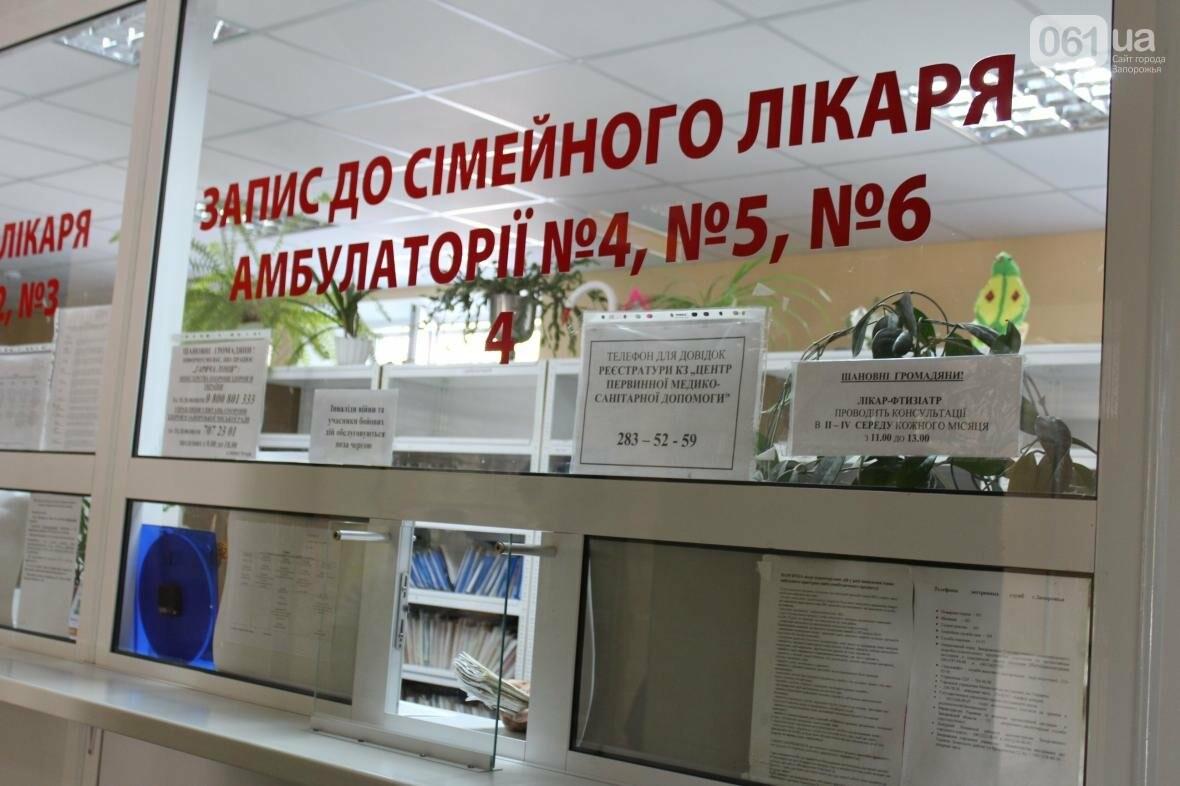 «Доступные лекарства»: как в Запорожье работает правительственная программа спустя четыре месяца после запуска, фото-8