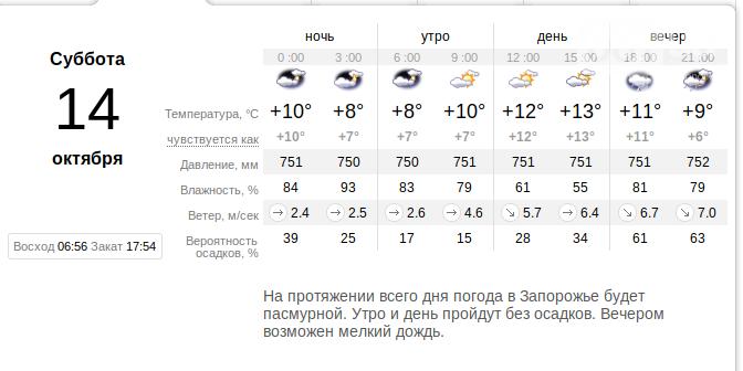 На выходных в Запорожье будет дождливо и холодно , фото-1