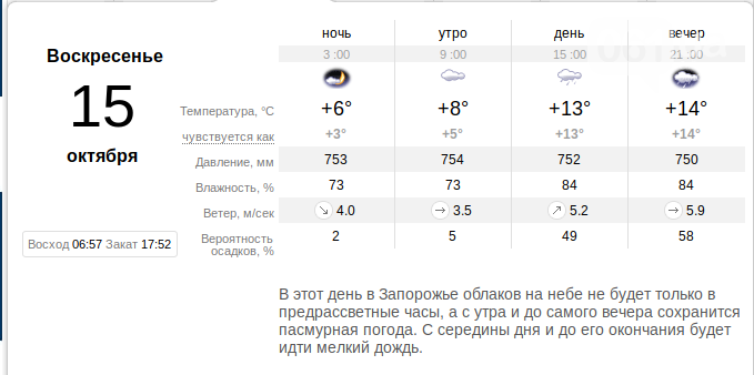 На выходных в Запорожье будет дождливо и холодно , фото-2