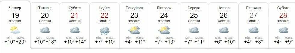 В Запорожье отопление включат через 5 дней, фото-1