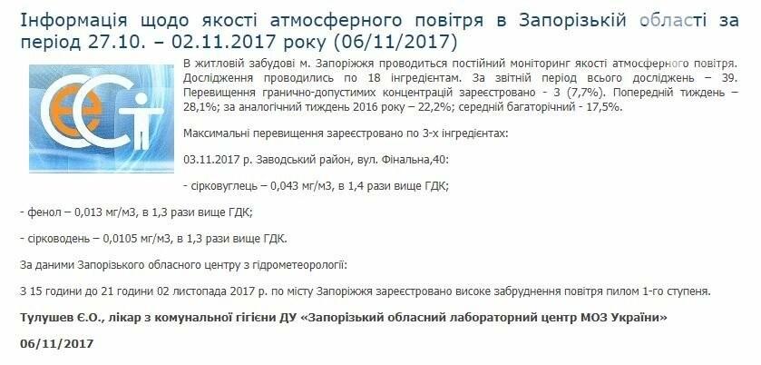 Где в Запорожье дышали отравой на прошлой неделе: результаты исследований воздуха , фото-1