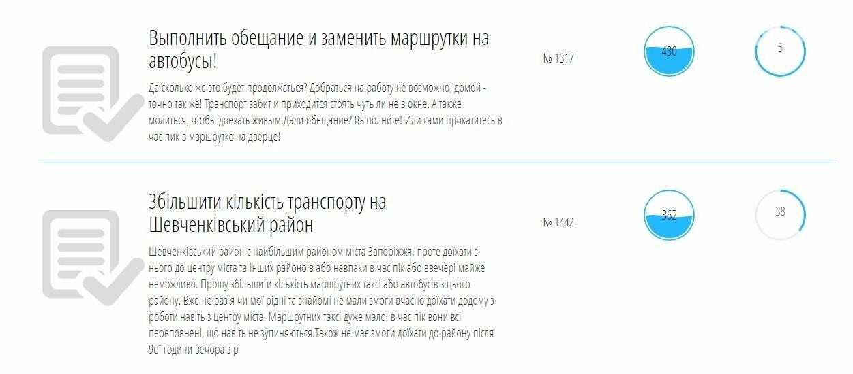 Четыре самые популярные петиции запорожцев касаются проблем в общественном транспорте: где подписаться, фото-1