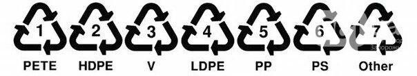 Все про сортування сміття. Частина 1: як відрізнити вторсировину від відходів, які не перероблюються , фото-5