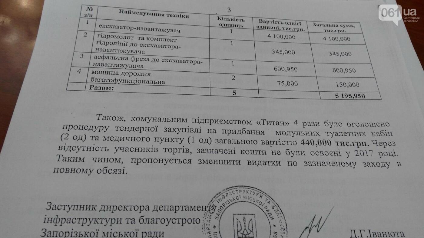 """Запорожскому """"ЭЛУАДу"""", который недавно купил три новых """"Тойоты"""", опять дадут денег из бюджета , фото-2"""