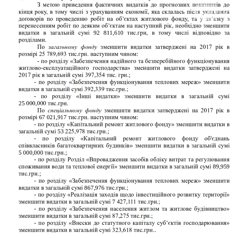 Запорожские чиновники не смогли потратить почти 100 миллионов на ремонты в сфере ЖКХ , фото-1