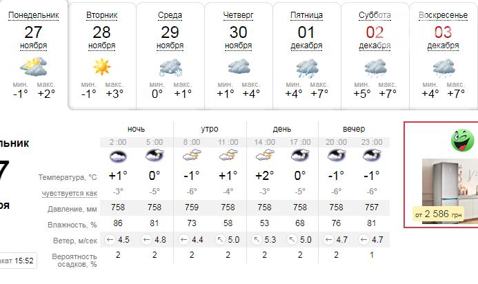 К концу недели в Запорожье ожидаются потепление и дожди, фото-1