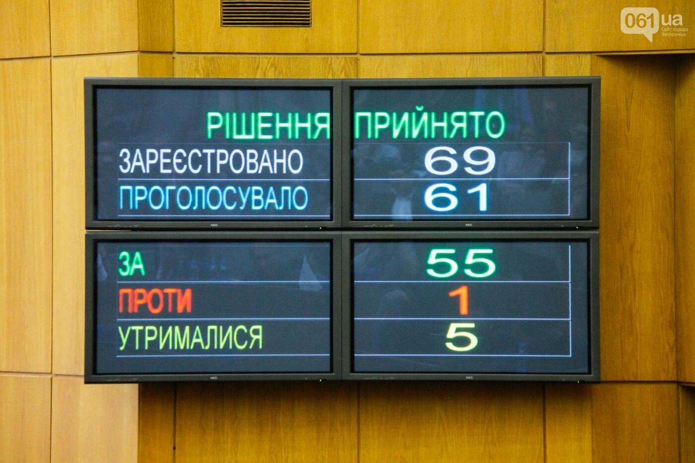 Вопрос о назначении директора Областного центра молодежи сняли с повестки дня сессии, - ФОТОФАКТ, фото-2