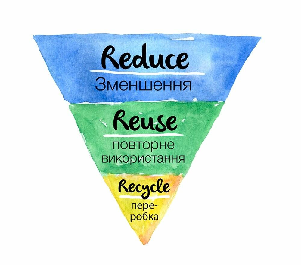 """Все про сортування сміття в Запоріжжі. Частина 3: про зменшення кількості сміття або принцип трьох """"R"""", фото-1"""