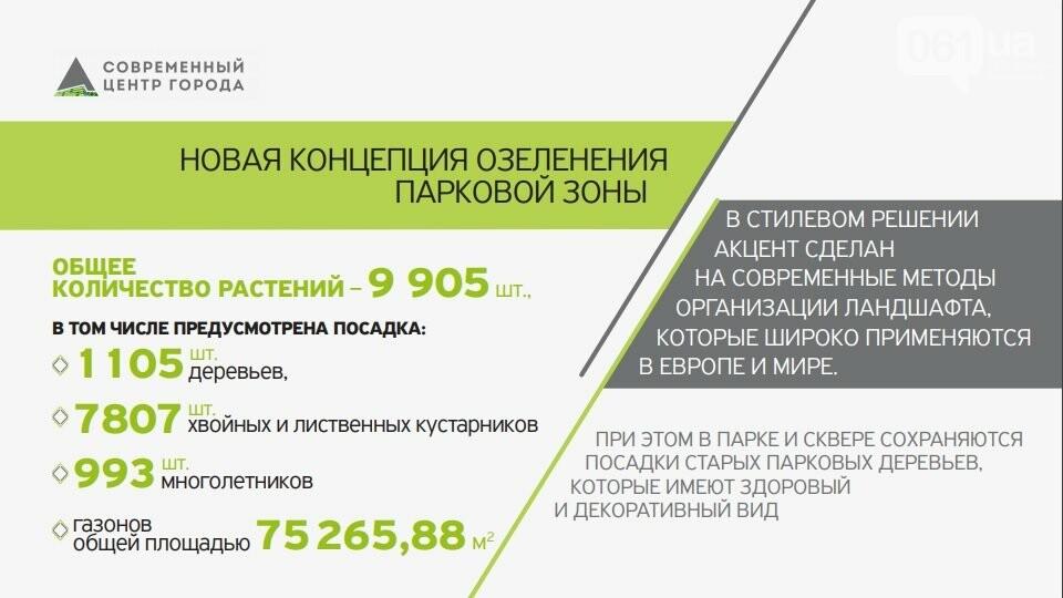 В Запорожье за три года появится новый ТРЦ и современный парк, фото-7