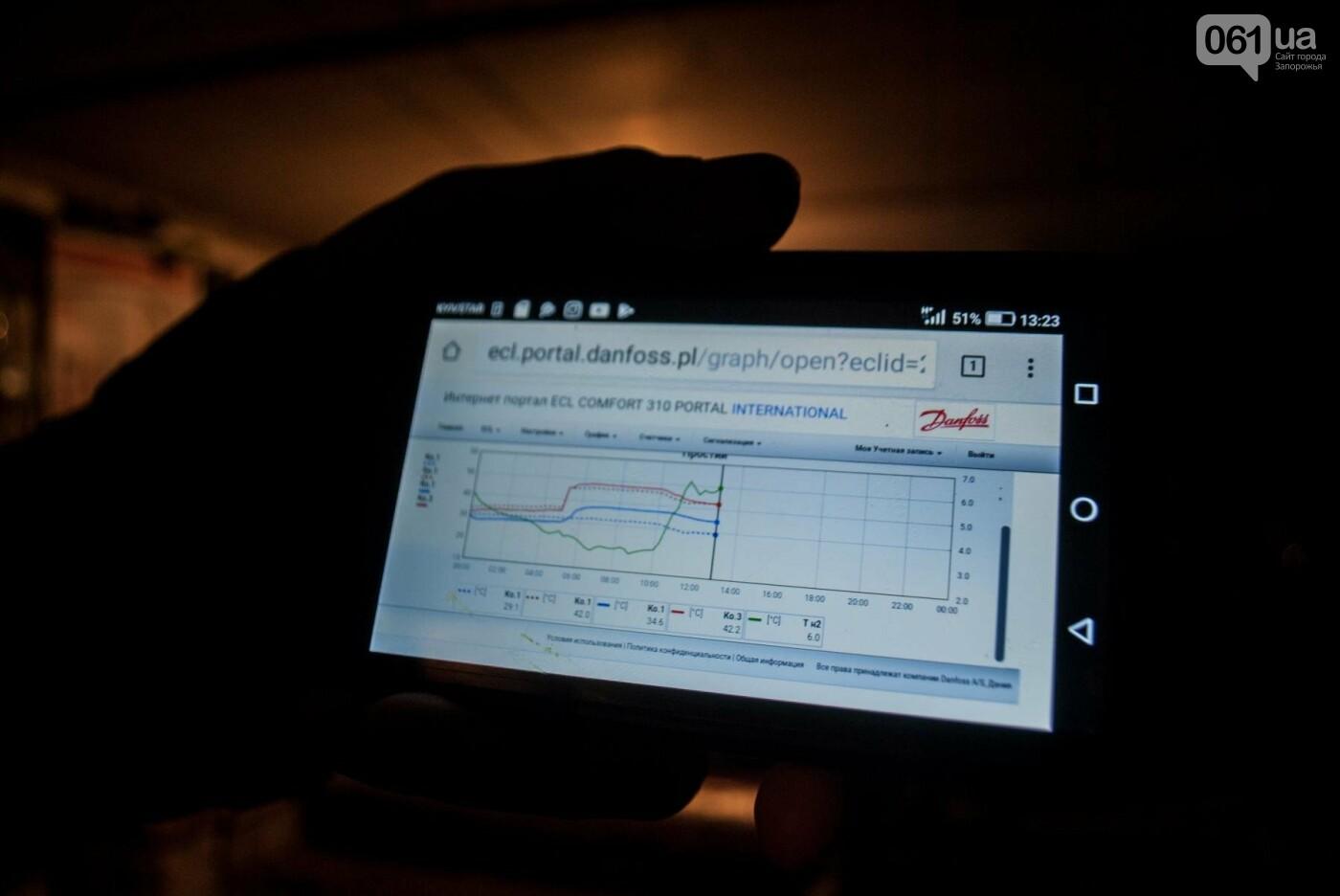 Сам себе хозяин: как запорожские ОСМД занимаются энергосбережением и значительно экономят на тарифах, — ФОТО, фото-38