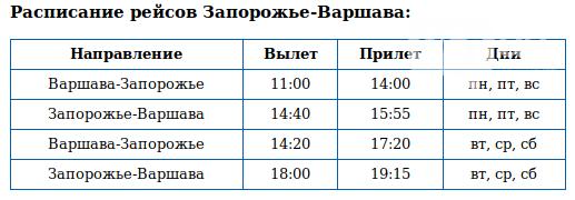 В понедельник из Запорожья в Варшаву вылетит первый самолет, - ЦЕНЫ, РАСПИСАНИЕ, фото-1