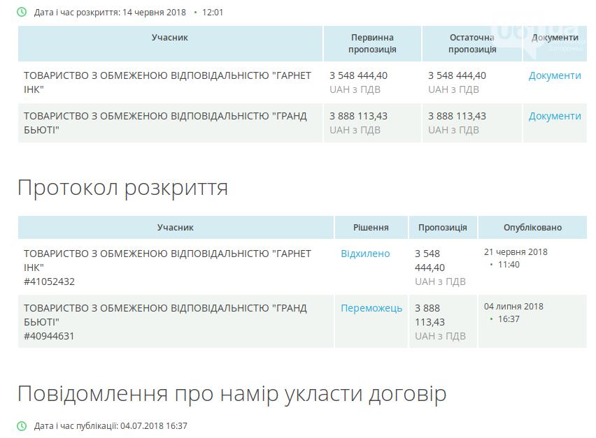 Расчисткой промоины на Молочном лимане займется киевская фирма, фото-3