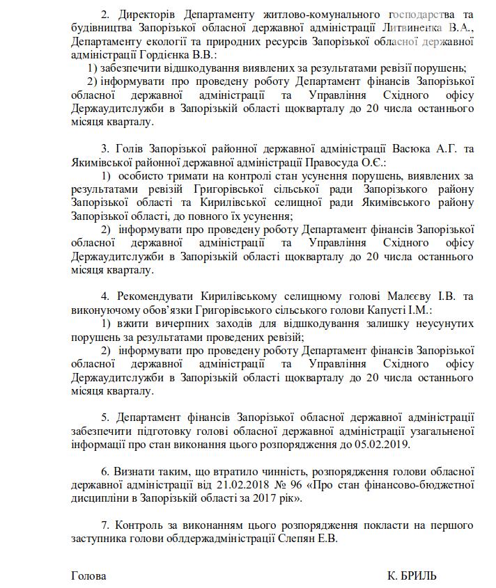 Госаудиторы нашли многомиллионые нарушения, связанные с освоением бюджета: в Запорожской ОГА не торопятся их устранять, фото-3