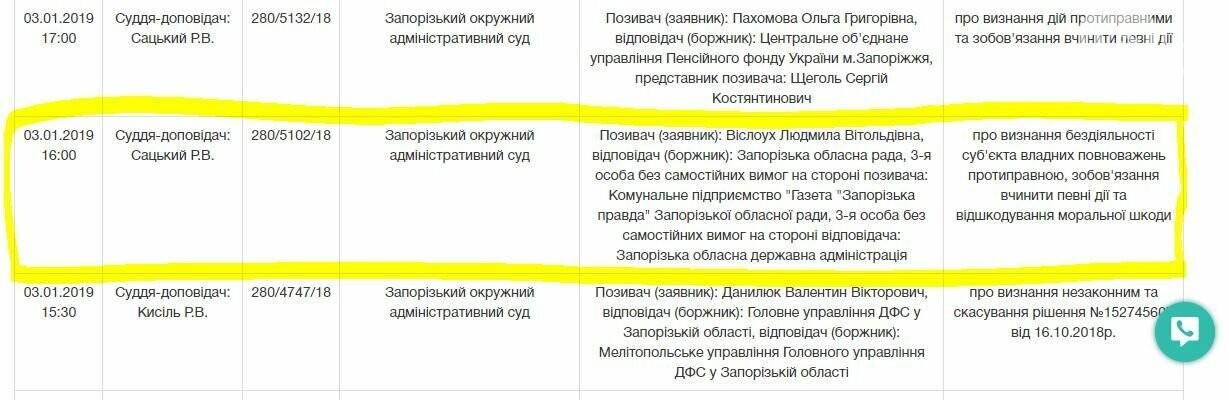 """Газета """"Запорожская правда"""" начинает судиться с облсоветом за независимость, фото-1"""