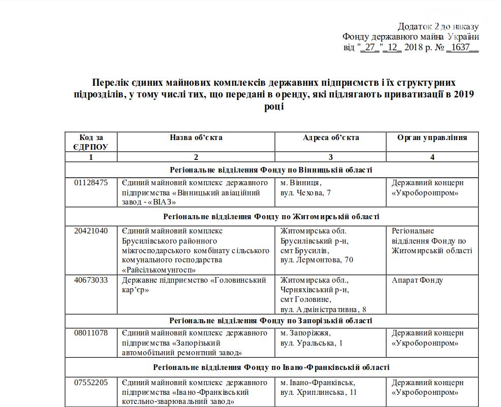Запорожское оборонное предприятие в этом году выставят на продажу, - Фонд гоисмущества , фото-1