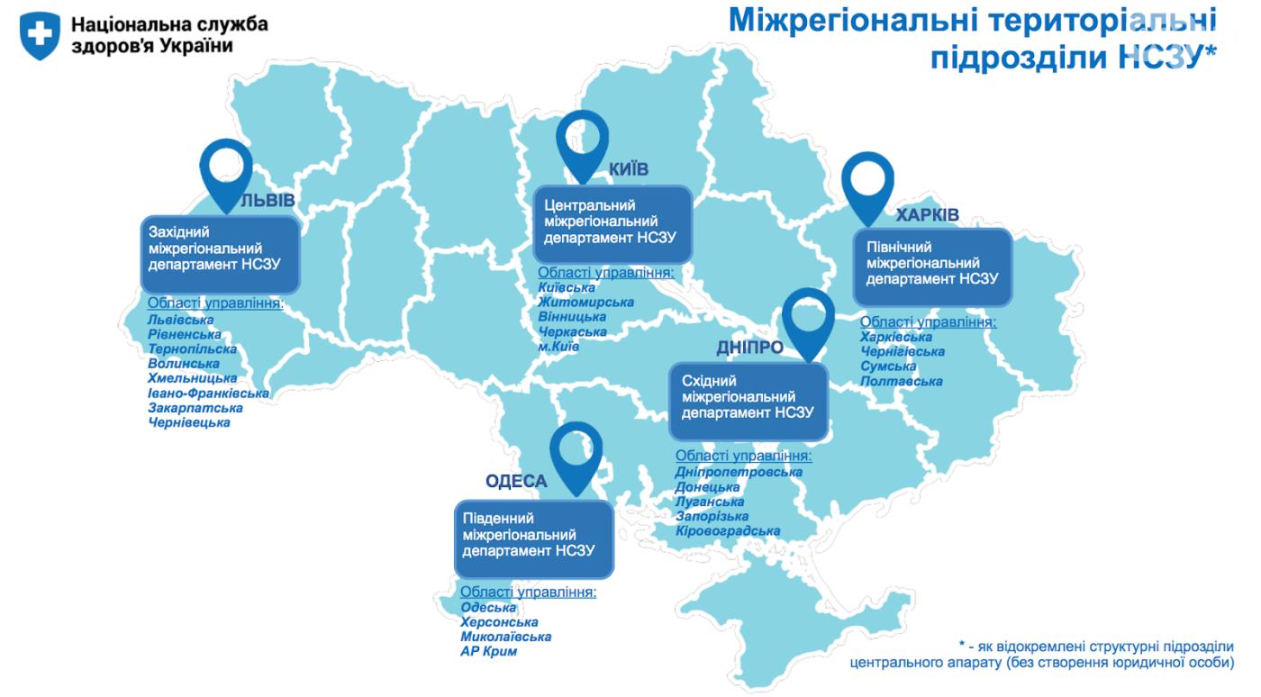 В Днепре откроют департамент Национальной службы здоровья Украины – он охватит и Запорожскую область, фото-1