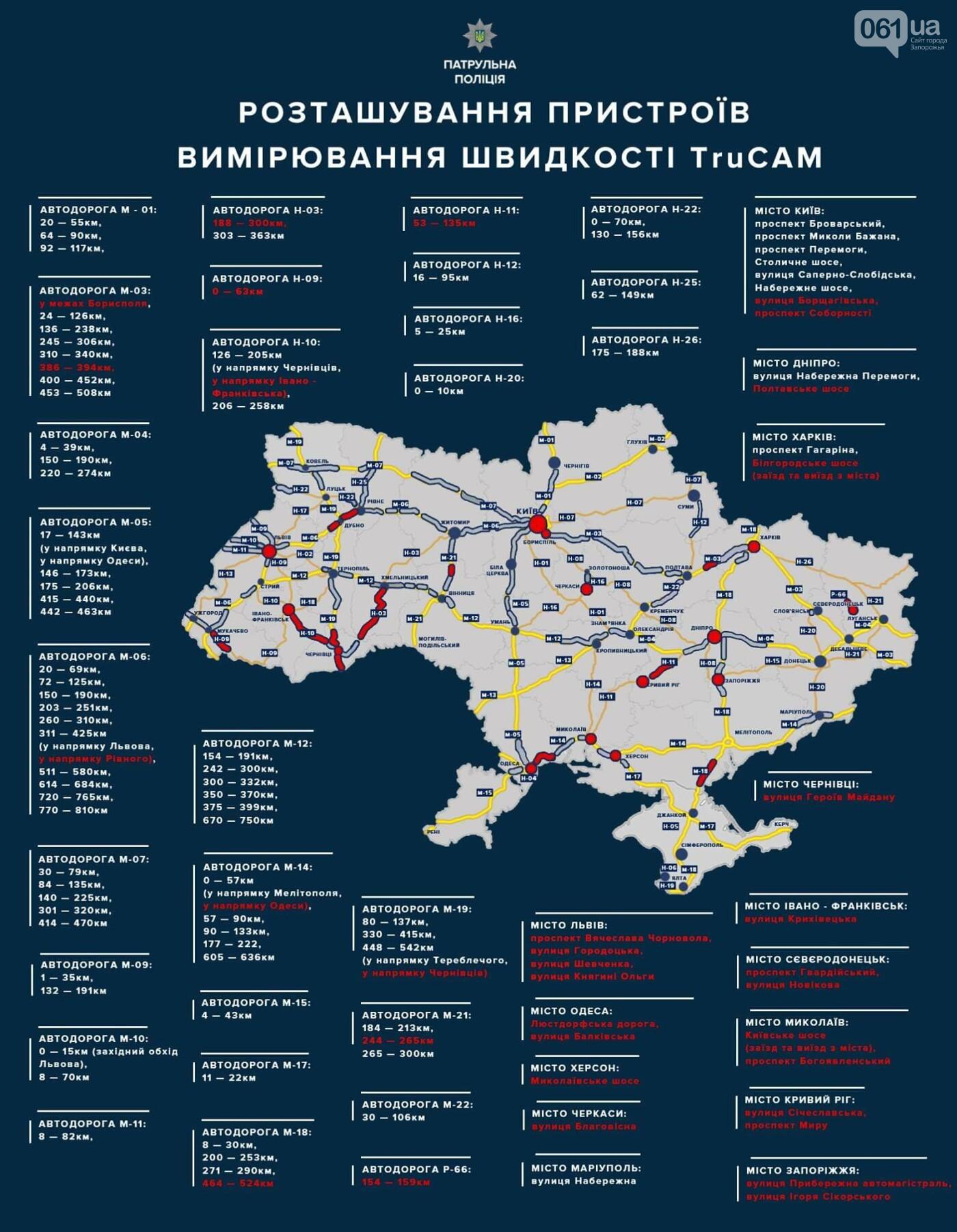 Завтра на запорожской Набережной появится радар ТruCAM, фото-2