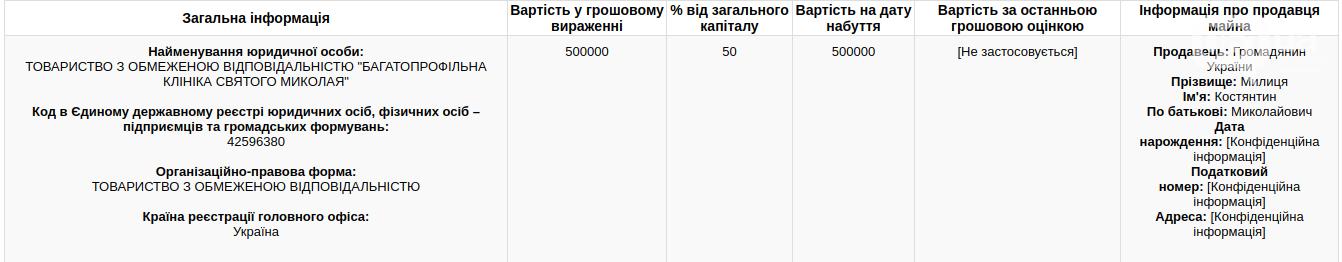 Депутат Запорожского горсовета стал совладельцем частной клиники, фото-1
