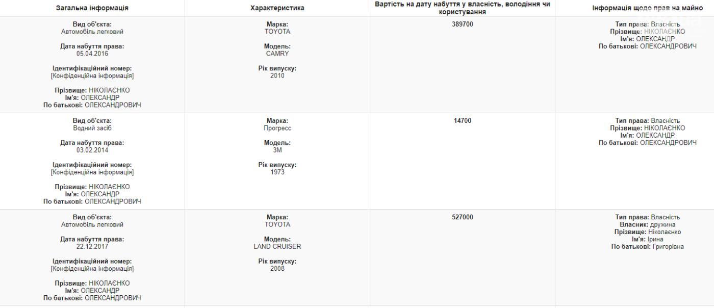 Депутат горсовета и экс-руководитель скандального КП «Наше місто» Александр Николаенко станет главой района, фото-1