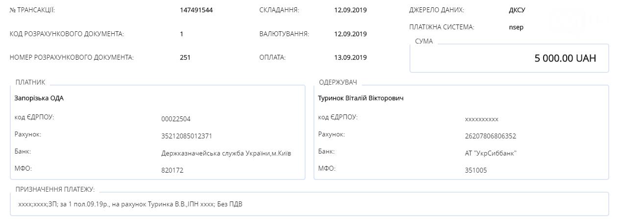 Виталий Туринок получил 5 тысяч зарплаты за шесть рабочих дней на посту главы Запорожской ОГА, фото-1