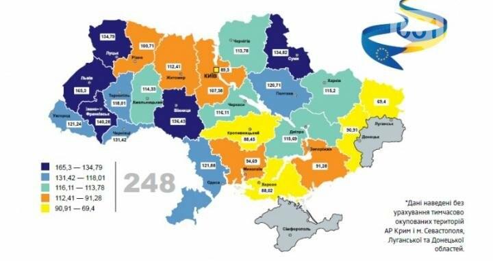Запорожская область занимает 20 строчку в рейтинге регионов по евроинтеграции, фото-1