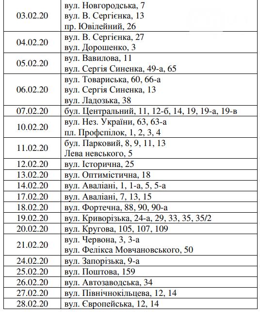 Запорожский «Водоканал» опубликовал адреса должников, которым из-за долгов ограничит водоотведение, фото-1