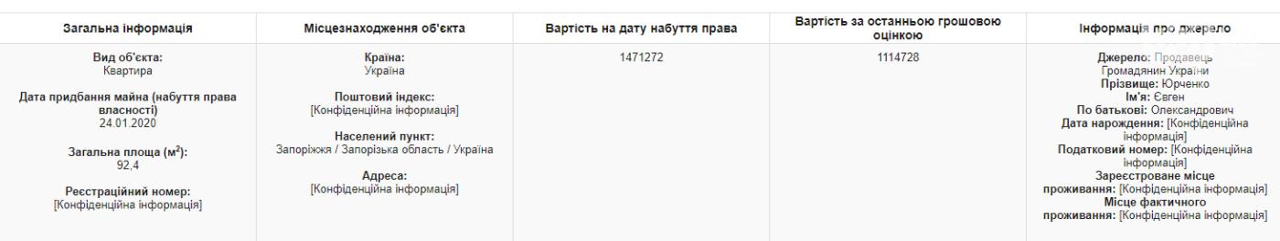 Депутат Запорожского облсовета и топ-менеджер ЗЖРК задекларировал 1,7 миллиона гривен зарплаты и 100 тысяч долларов «наличкой», фото-3