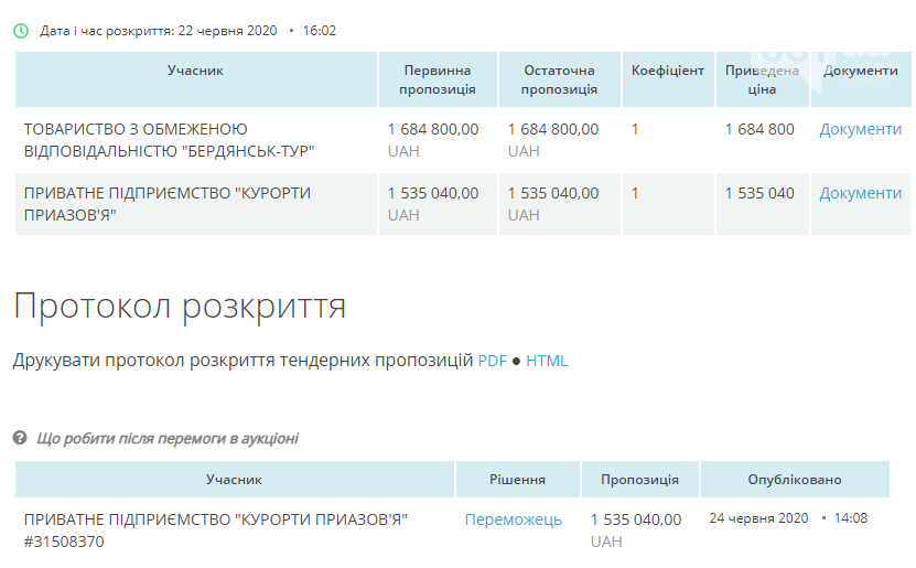 Департамент соцзащиты ОГА  планирует отдать фирме из окружения Пономарева 3,2 миллиона гривен на оздоровление детей , фото-3