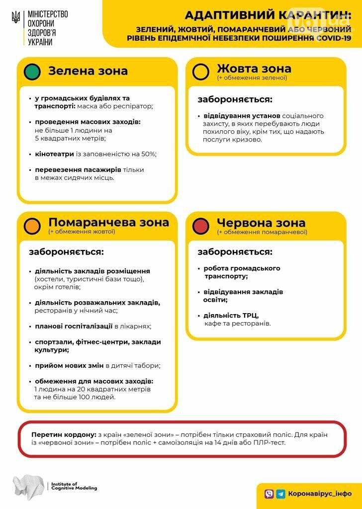 В Запорожской области могут разрешить работать ресторанам и барам в ночное время, фото-1