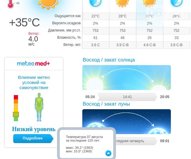 В Запорожье установлен новый температурный рекорд дня, фото-1
