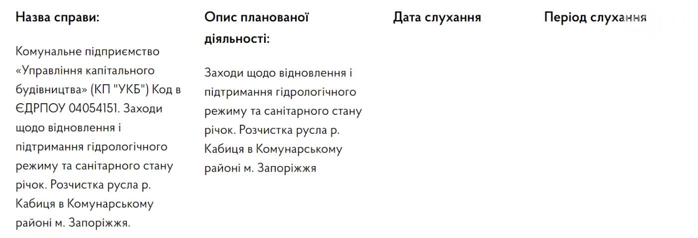 В Запорожье по следам электронной петиции примутся за расчистку русла еще одной реки, фото-1