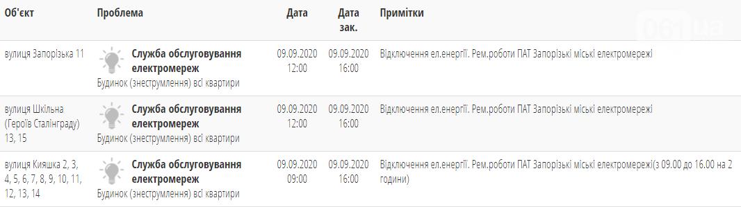 Плановые работы: где 9 сентября в Запорожье отключат свет, - АДРЕСА, фото-1