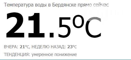 Неделя будет теплой, заморозки отойдут: прогноз погоды в Запорожье, фото-1