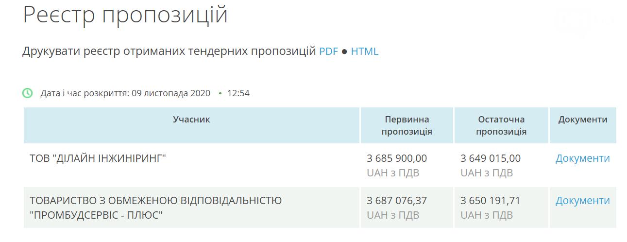 В Запорожье чиновники заказали капремонт бассейна ДЮСШ за 3,6 миллиона гривен, фото-2