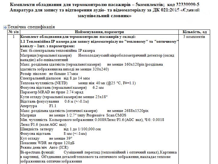 Запорожский аэропорт заплатит почти миллион гривен за 5 тепловизионных камер, фото-1