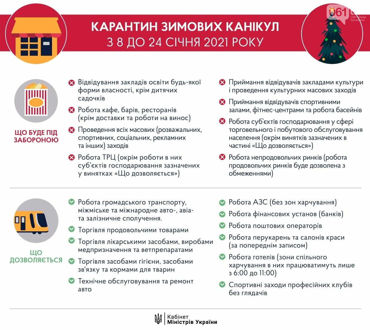 """Украина на две недели уходит на """"зимние каникулы"""" - какие ограничения будут введены, фото-1"""