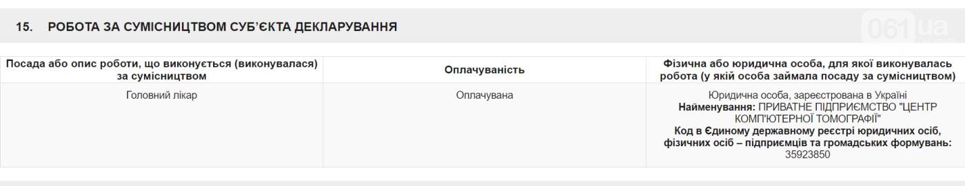 Депутат Запорожского горсовета и брат мэра Мелитополя задекларировал более миллиона гривен «наличкой» и 7 автомобилей, фото-1