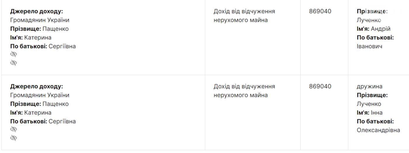 Экс-депутат Запорожского горсовета задекларировал доход в 7,7 миллиона гривен, фото-1