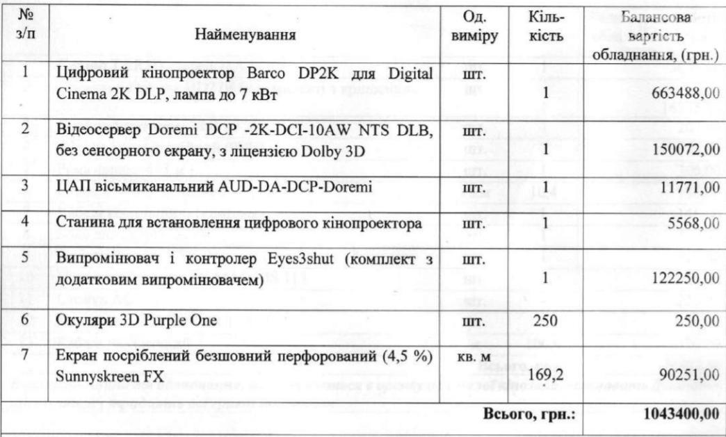 Коммунальный кинотеатр Довженко заплатит чуть более 150 тысяч гривен за аренду техники для кинозала, фото-1