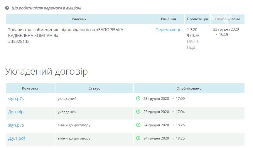 Запорожские больницы за ремонт и монтаж системы подачи кислорода отдали без конкурса одной фирме 9,3 миллиона гривен, фото-1