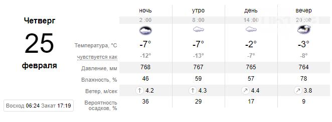 Неделя в Запорожье начнется с тумана, в последующие дни погода будет нестабильной, фото-1