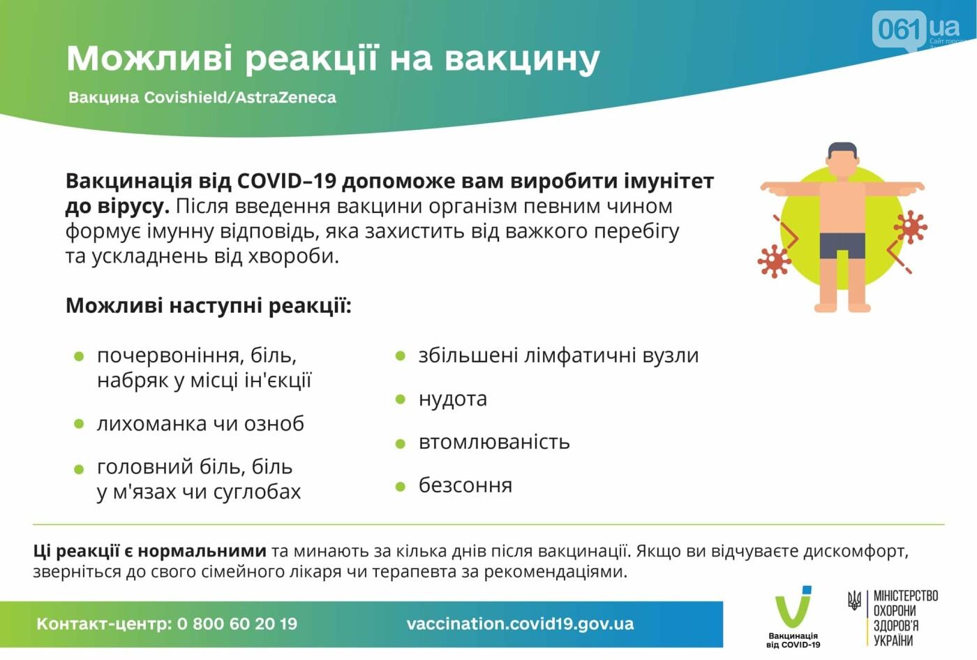 Персонал Запорожской АЭС вакцинируют от COVID-19 - начнут с руководства предприятия , фото-2