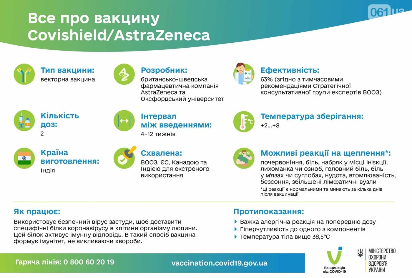 Персонал Запорожской АЭС вакцинируют от COVID-19 - начнут с руководства предприятия , фото-1
