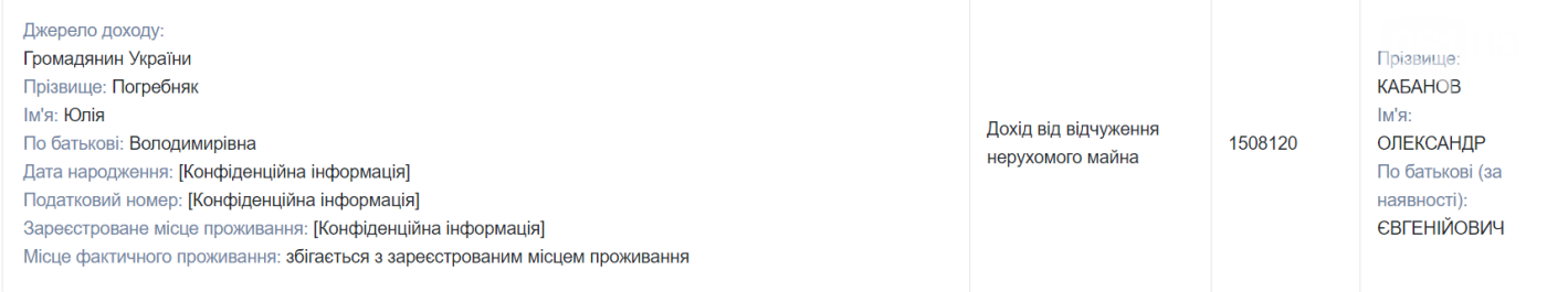 Запорожский нардеп продал квартиру в три раза дороже от оценочной стоимости , фото-1