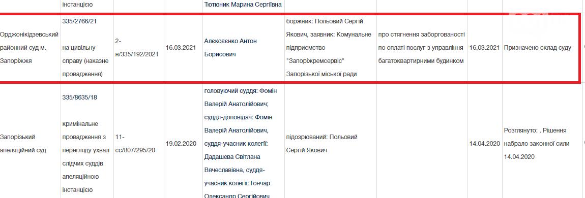Запорожский чиновник, которого обвиняют в злоупотреблениях на закупках, задекларировал BMW X5 и миллионный доход, фото-2