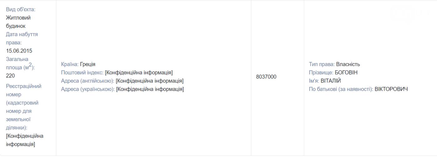 Экс-губернатор и помощник главы Запорожского областного совета Виталий Боговин продал яхту за 1,1 миллион гривен, фото-2
