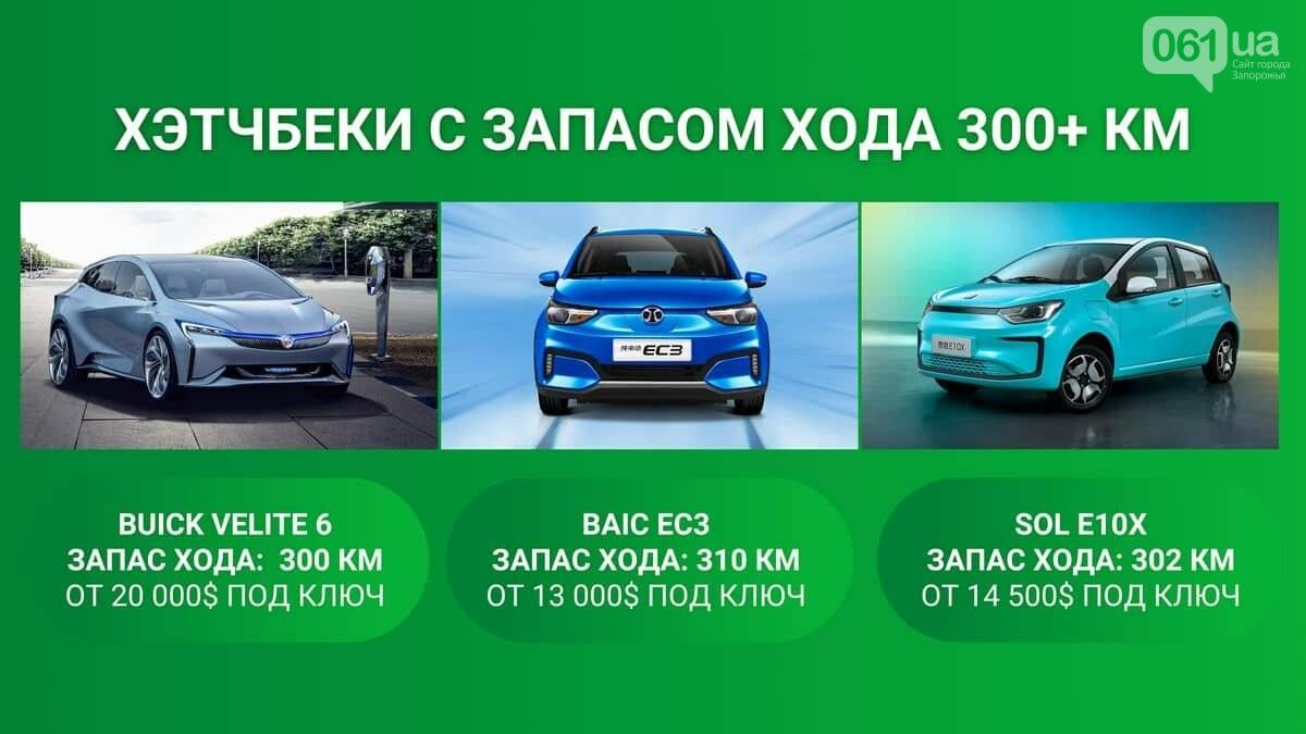 Электромобиль из Китая: доступная замена Tesla и экономия на бензине до 2000 у.е. за год или деньги на ветер?, фото-4