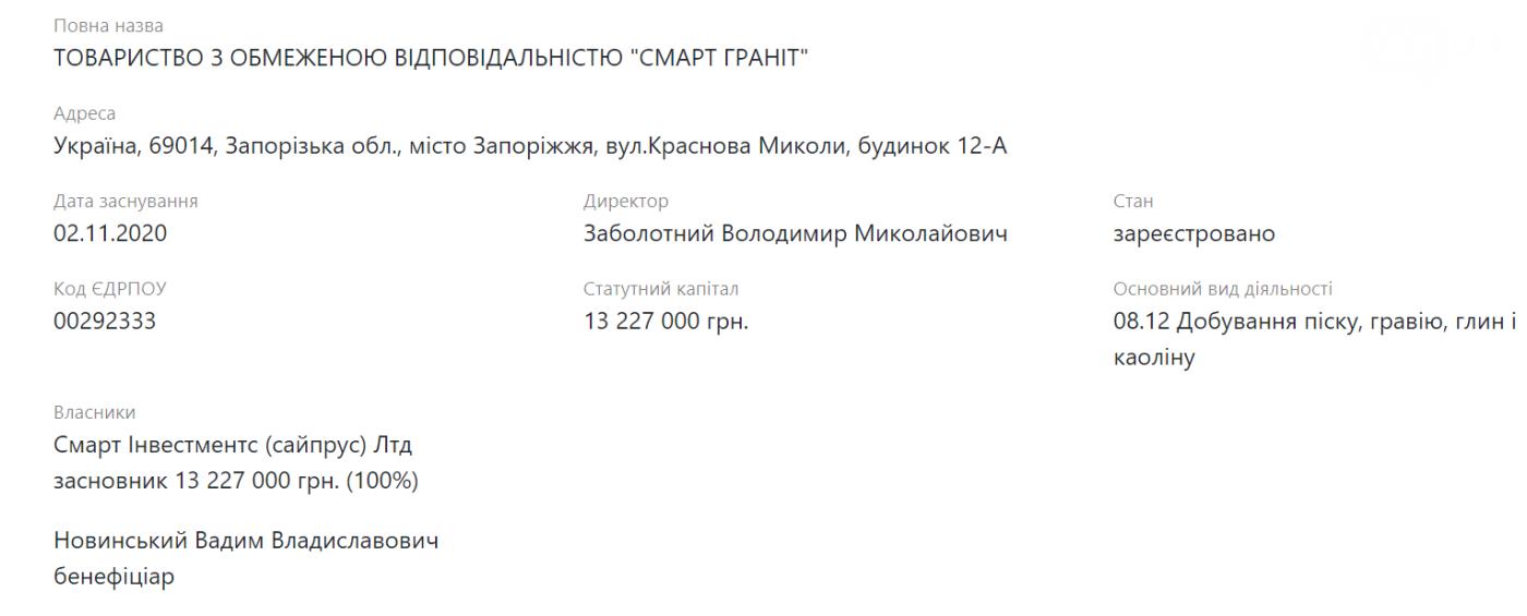 Запорожская прокуратура подозревает предприятие Новинского в незаконной добыче гранита на 1 миллиард гривен, фото-5